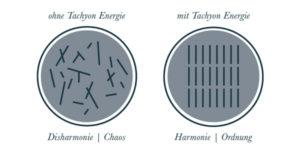 Tachyon Energie Erklärung